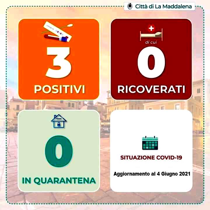 Situazione Covid La Maddalena